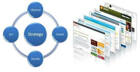 成功的网页设计的五个步骤